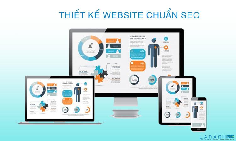 Thế nào là website chuẩn seo?